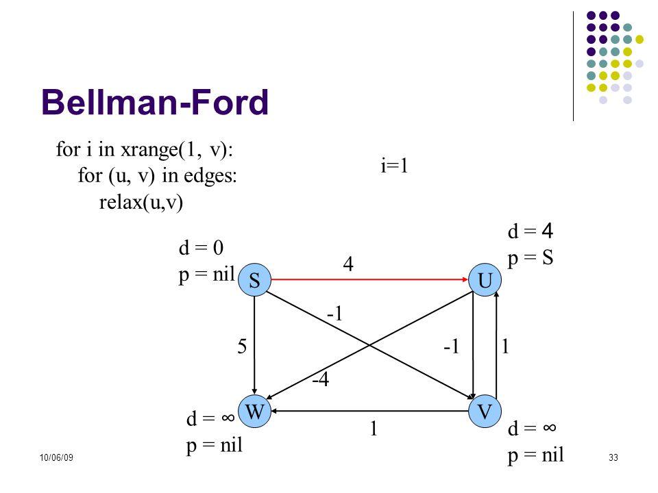 10/06/0933 Bellman-Ford for i in xrange(1, v): for (u, v) in edges: relax(u,v) SU WV 5 1 4 -4 1 d = ∞ p = nil d = 0 p = nil d = 4 p = S d = ∞ p = nil i=1