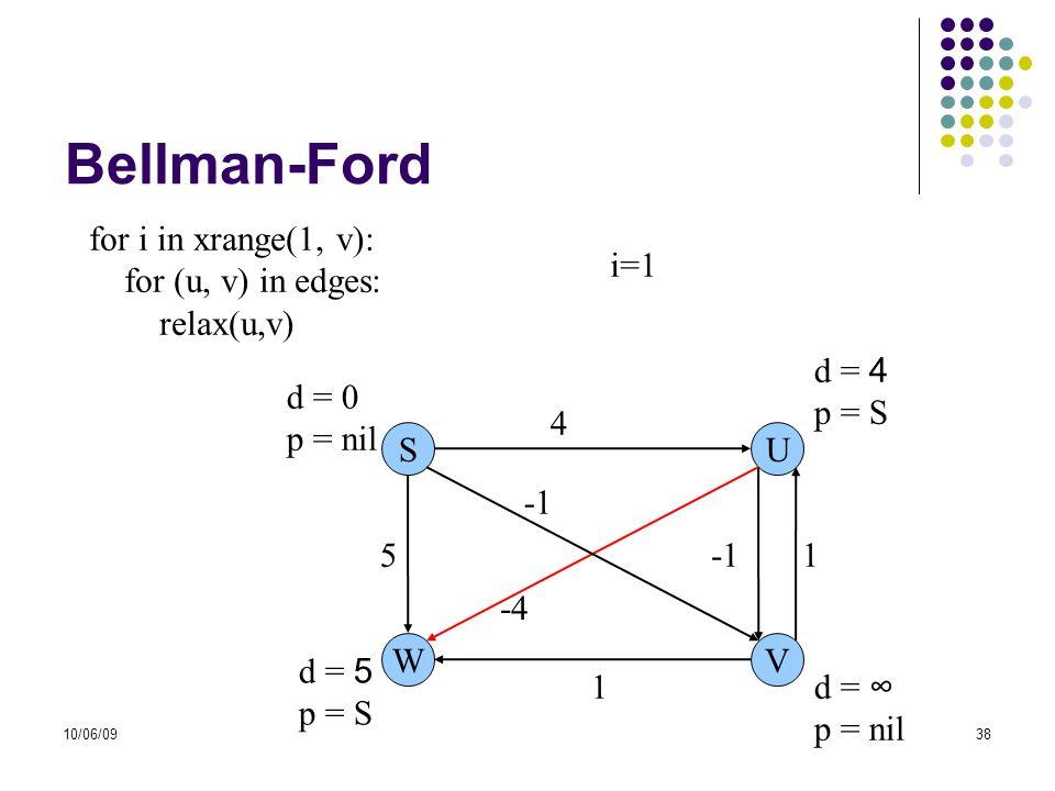 10/06/0938 Bellman-Ford for i in xrange(1, v): for (u, v) in edges: relax(u,v) SU WV 5 1 4 -4 1 d = 0 p = nil d = 4 p = S d = ∞ p = nil i=1 d = 5 p = S