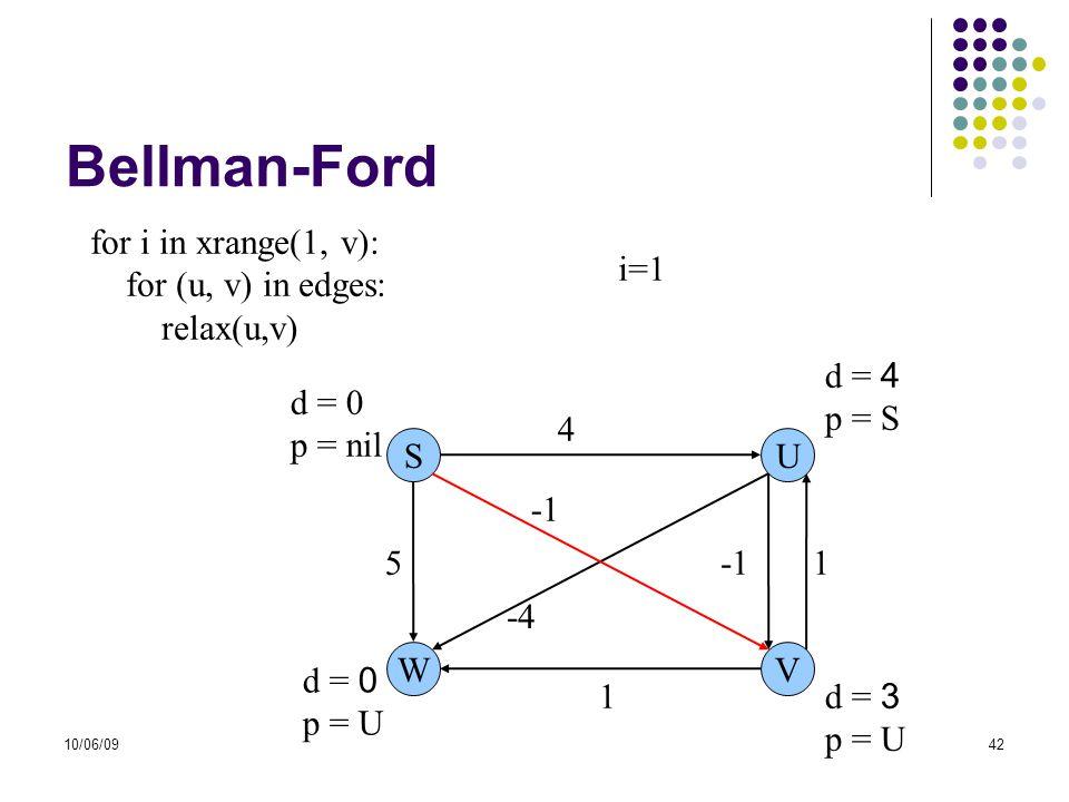 10/06/0942 Bellman-Ford for i in xrange(1, v): for (u, v) in edges: relax(u,v) SU WV 5 1 4 -4 1 d = 0 p = U d = 0 p = nil d = 4 p = S i=1 d = 3 p = U