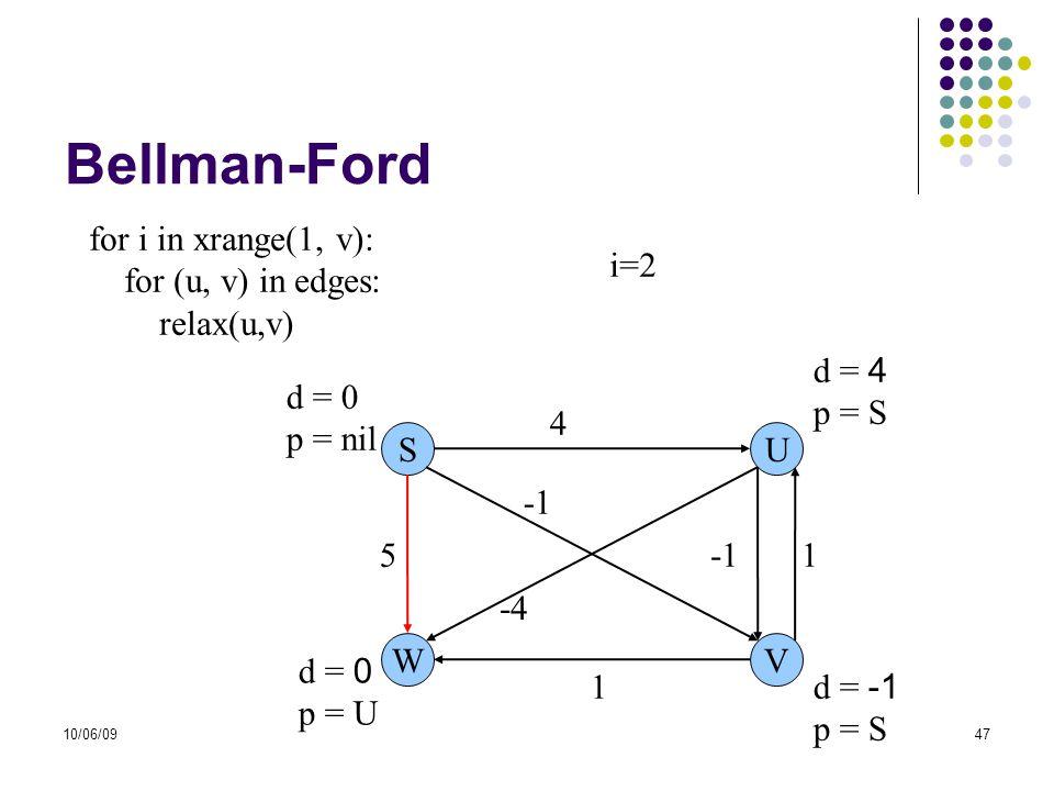 10/06/0947 Bellman-Ford for i in xrange(1, v): for (u, v) in edges: relax(u,v) SU WV 5 1 4 -4 1 d = 0 p = U d = 0 p = nil d = 4 p = S d = -1 p = S i=2
