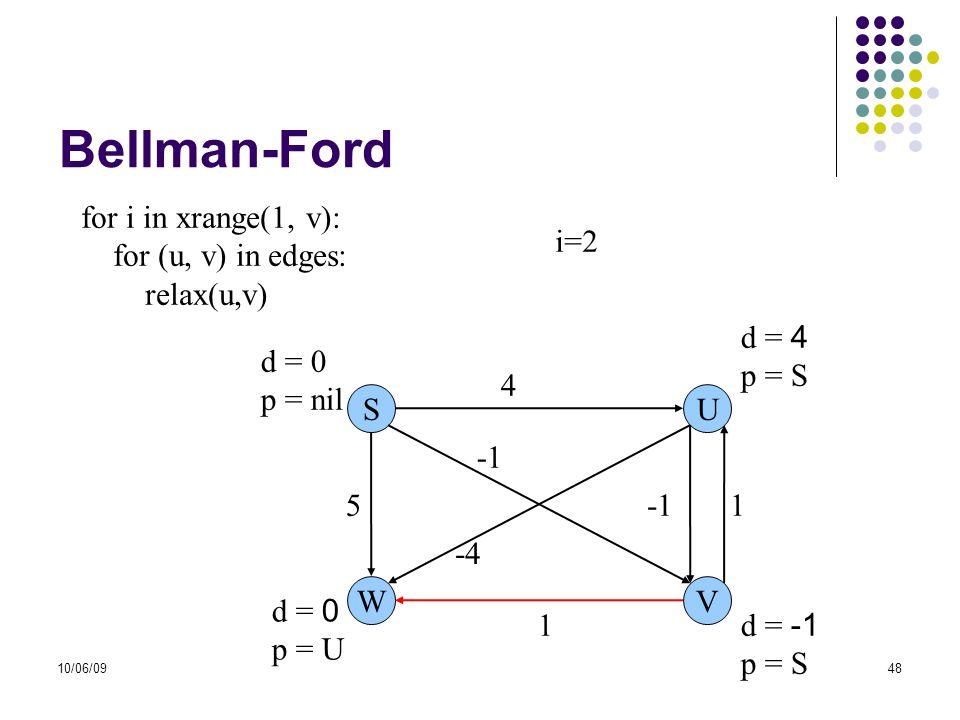 10/06/0948 Bellman-Ford for i in xrange(1, v): for (u, v) in edges: relax(u,v) SU WV 5 1 4 -4 1 d = 0 p = U d = 0 p = nil d = 4 p = S d = -1 p = S i=2