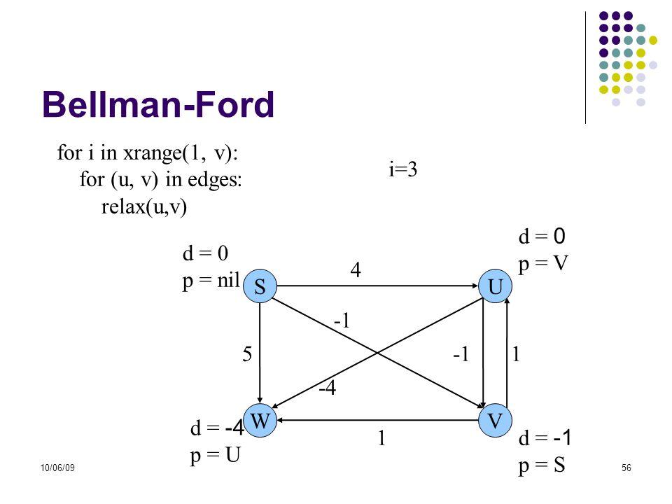 10/06/0956 Bellman-Ford for i in xrange(1, v): for (u, v) in edges: relax(u,v) SU WV 5 1 4 -4 1 d = -4 p = U d = 0 p = nil d = 0 p = V d = -1 p = S i=3