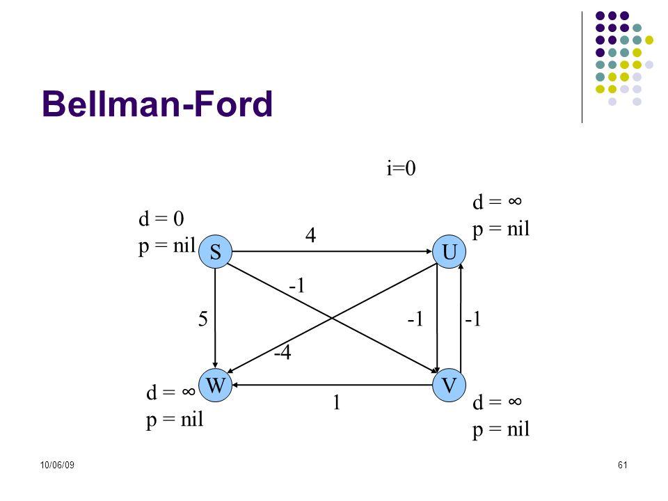 10/06/0961 Bellman-Ford SU WV 5 1 4 -4 d = ∞ p = nil d = 0 p = nil d = ∞ p = nil d = ∞ p = nil i=0