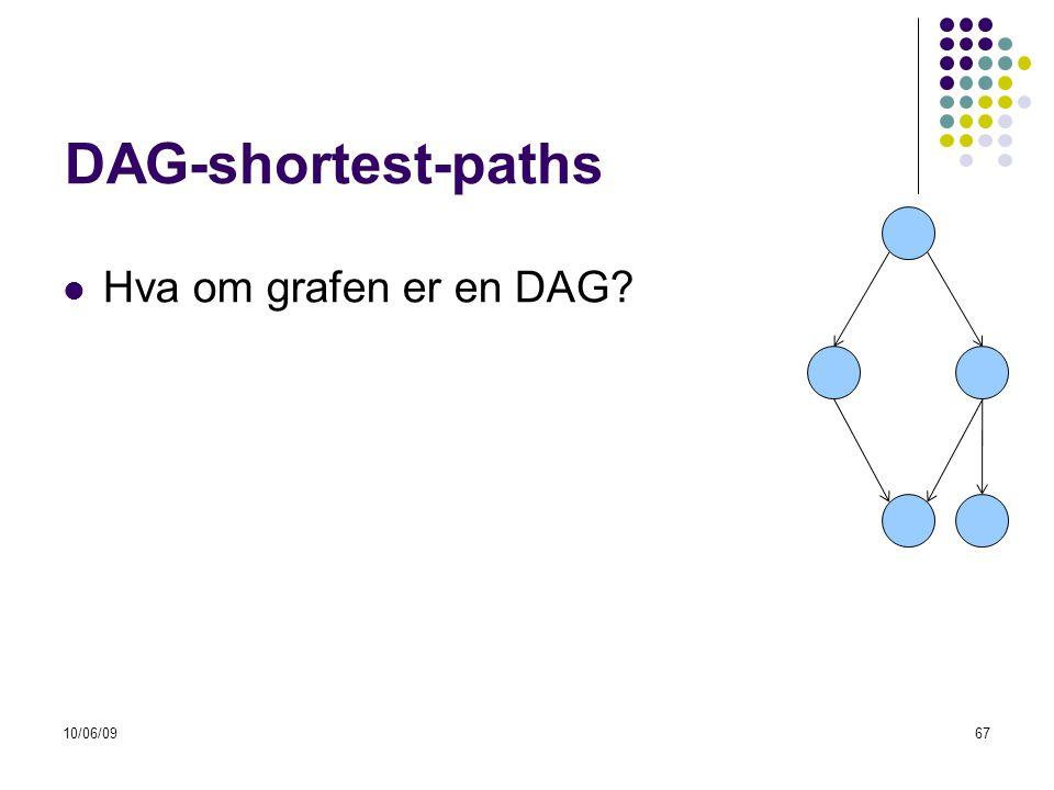 10/06/0967 DAG-shortest-paths  Hva om grafen er en DAG?