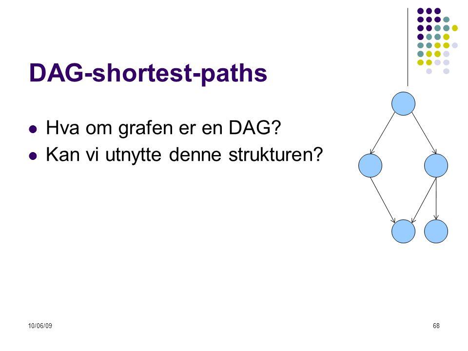 10/06/0968 DAG-shortest-paths  Hva om grafen er en DAG?  Kan vi utnytte denne strukturen?