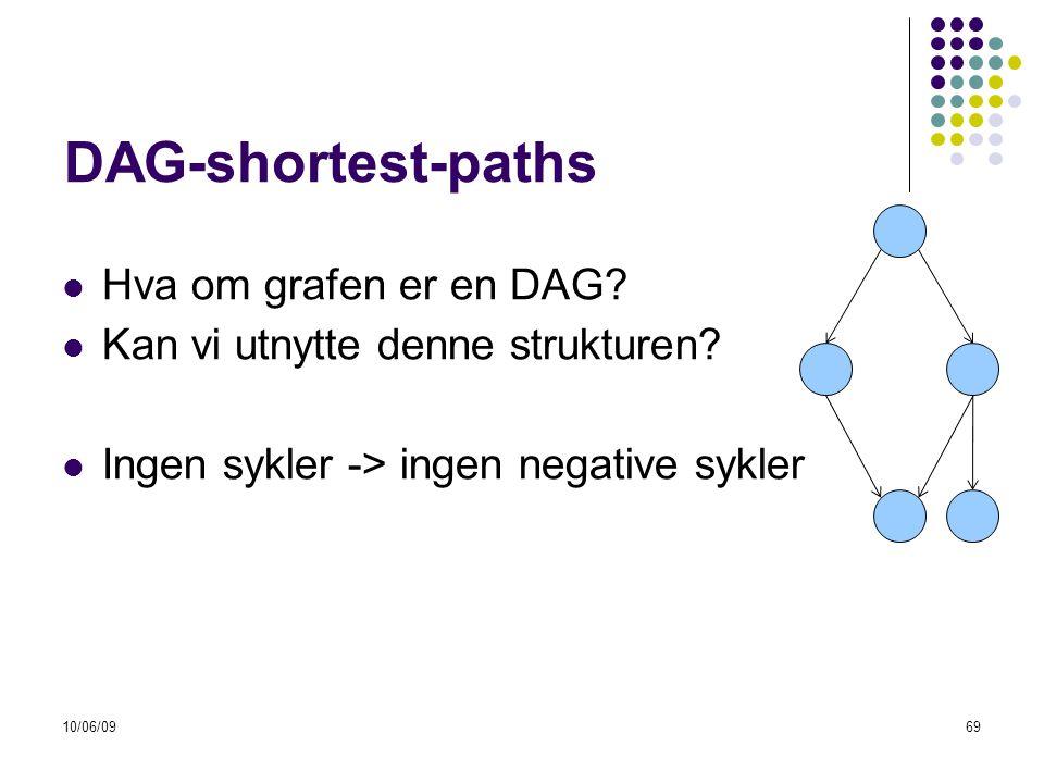 10/06/0969 DAG-shortest-paths  Hva om grafen er en DAG.