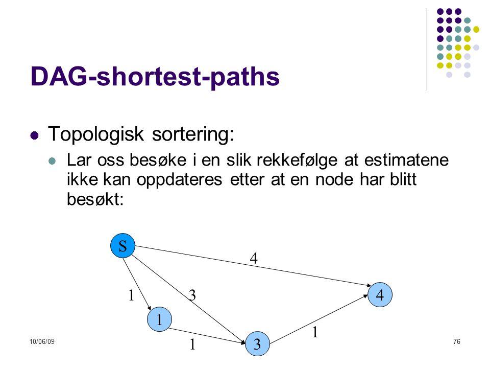 10/06/0976 DAG-shortest-paths  Topologisk sortering:  Lar oss besøke i en slik rekkefølge at estimatene ikke kan oppdateres etter at en node har blitt besøkt: S 3 1 4 13 1 4 1