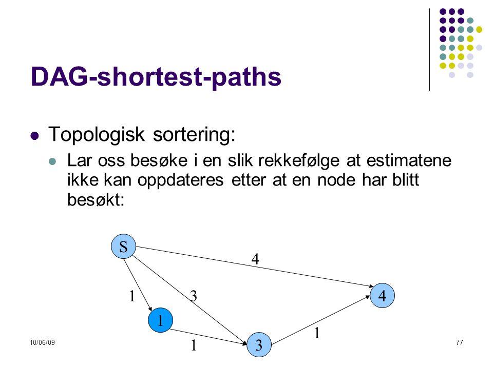 10/06/0977 DAG-shortest-paths  Topologisk sortering:  Lar oss besøke i en slik rekkefølge at estimatene ikke kan oppdateres etter at en node har blitt besøkt: S 3 1 4 13 1 4 1