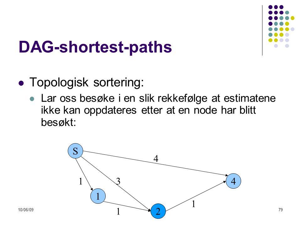 10/06/0979 DAG-shortest-paths  Topologisk sortering:  Lar oss besøke i en slik rekkefølge at estimatene ikke kan oppdateres etter at en node har blitt besøkt: S 2 1 4 13 1 4 1