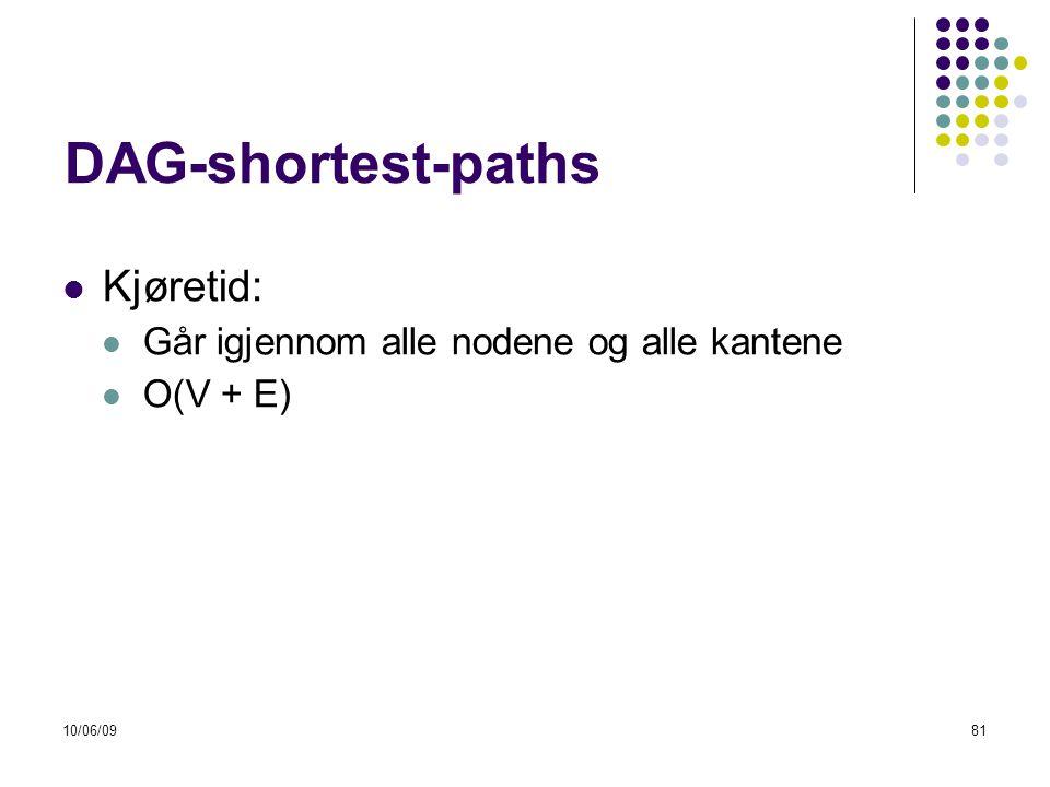 10/06/0981 DAG-shortest-paths  Kjøretid:  Går igjennom alle nodene og alle kantene  O(V + E)