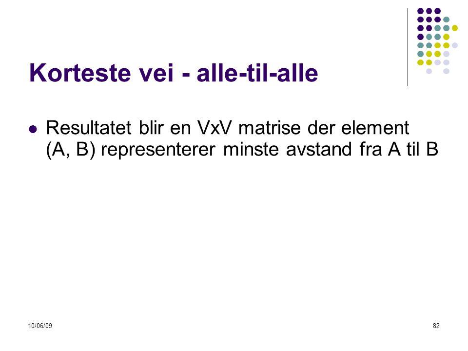 10/06/0982 Korteste vei - alle-til-alle  Resultatet blir en VxV matrise der element (A, B) representerer minste avstand fra A til B