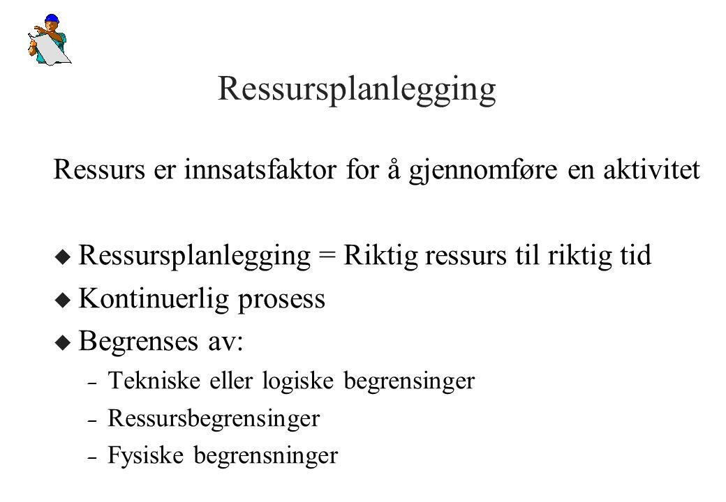 Ressursplanlegging Ressurs er innsatsfaktor for å gjennomføre en aktivitet u Ressursplanlegging = Riktig ressurs til riktig tid u Kontinuerlig prosess