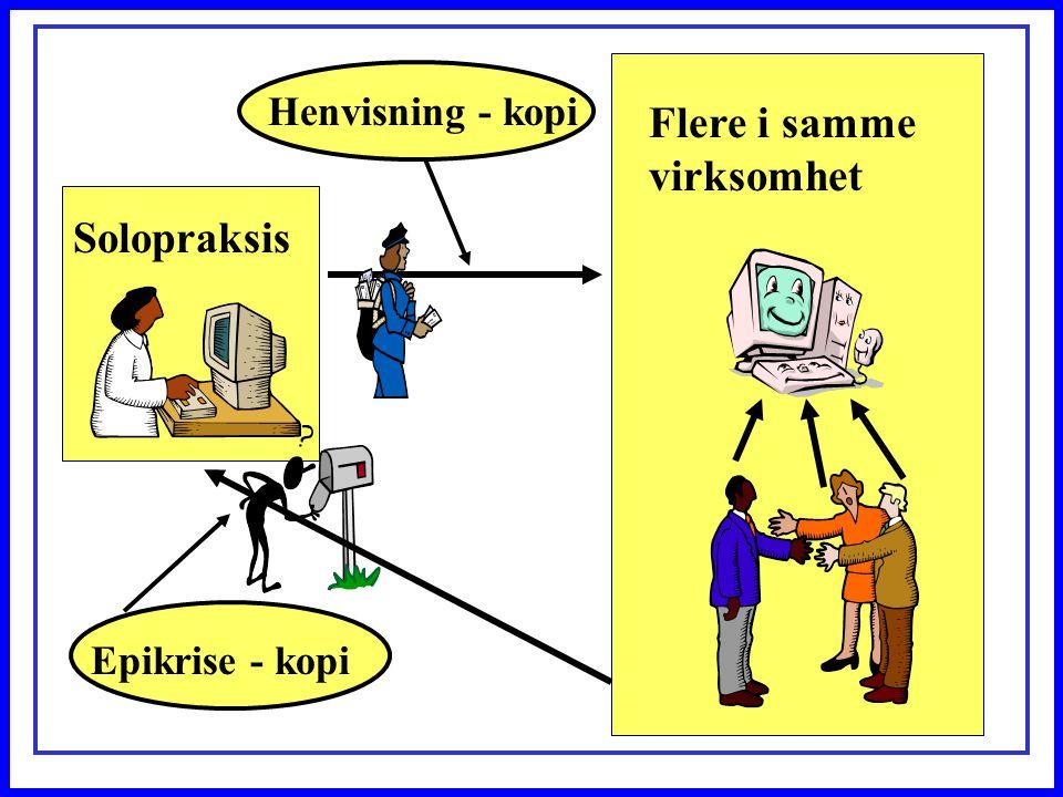 Solopraksis Flere i samme virksomhet Henvisning - kopi Epikrise - kopi