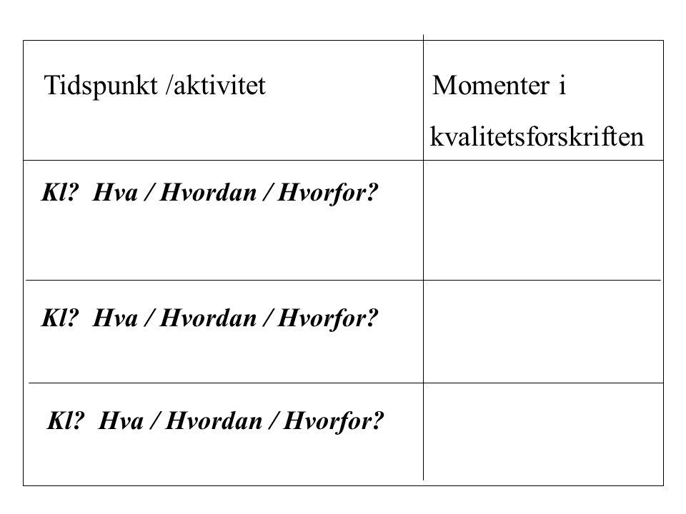 Tidspunkt /aktivitet Momenter i kvalitetsforskriften Kl? Hva / Hvordan / Hvorfor?