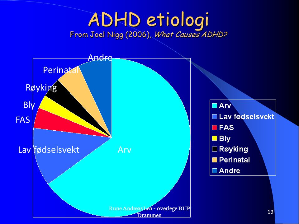 ADHD etiologi From Joel Nigg (2006), What Causes ADHD.