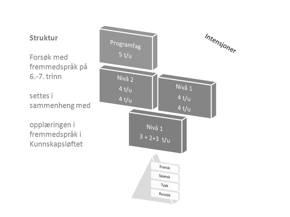 Struktur Forsøk med fremmedspråk på 6.-7.