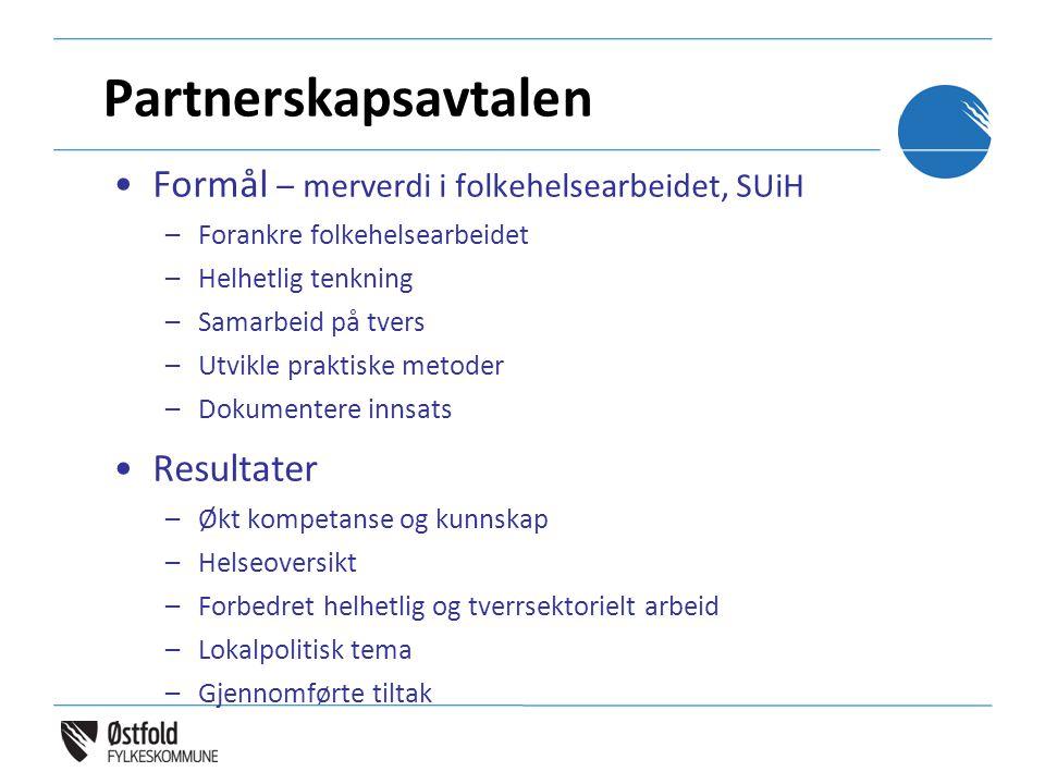 Partnerskapsavtalen •Formål – merverdi i folkehelsearbeidet, SUiH –Forankre folkehelsearbeidet –Helhetlig tenkning –Samarbeid på tvers –Utvikle prakti