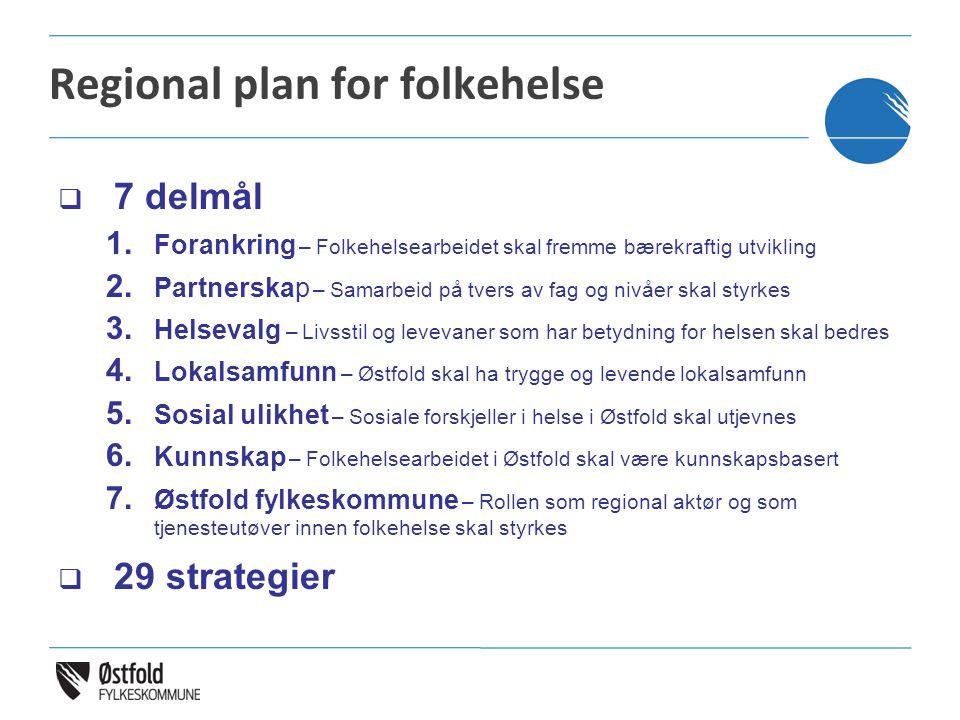 Regional plan for folkehelse  7 delmål 1. Forankring – Folkehelsearbeidet skal fremme bærekraftig utvikling 2. Partnerskap – Samarbeid på tvers av fa