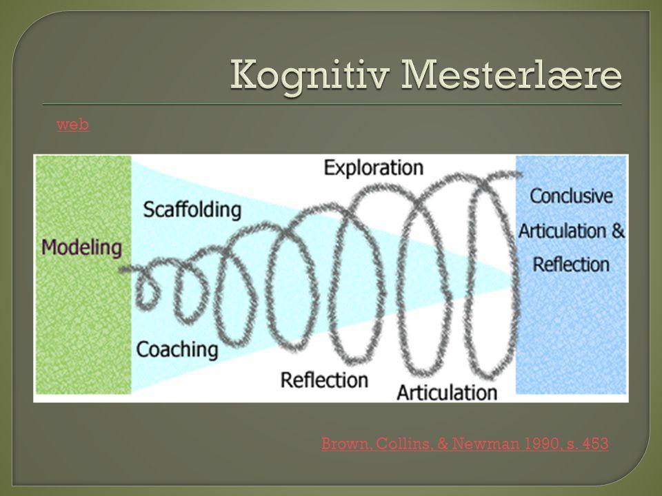 Metodisk sett handler språk om hvordan og i hvilken rekkefølge vi bygger stillas rundt elevens teoretiske og praktiske språklæring.