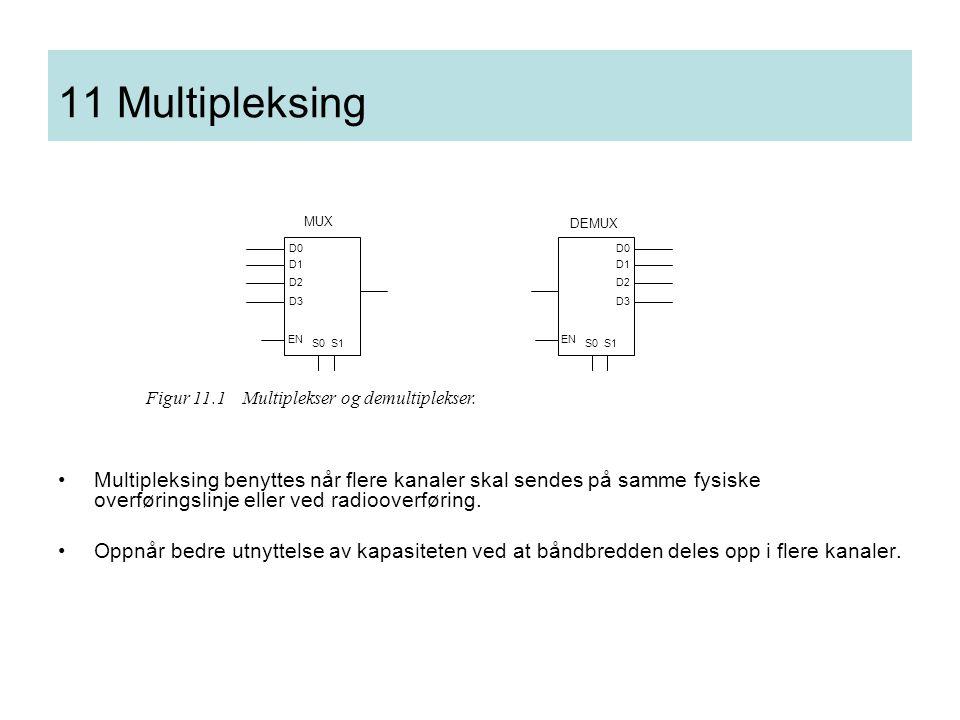 11 Multipleksing •Multipleksing benyttes når flere kanaler skal sendes på samme fysiske overføringslinje eller ved radiooverføring. •Oppnår bedre utny