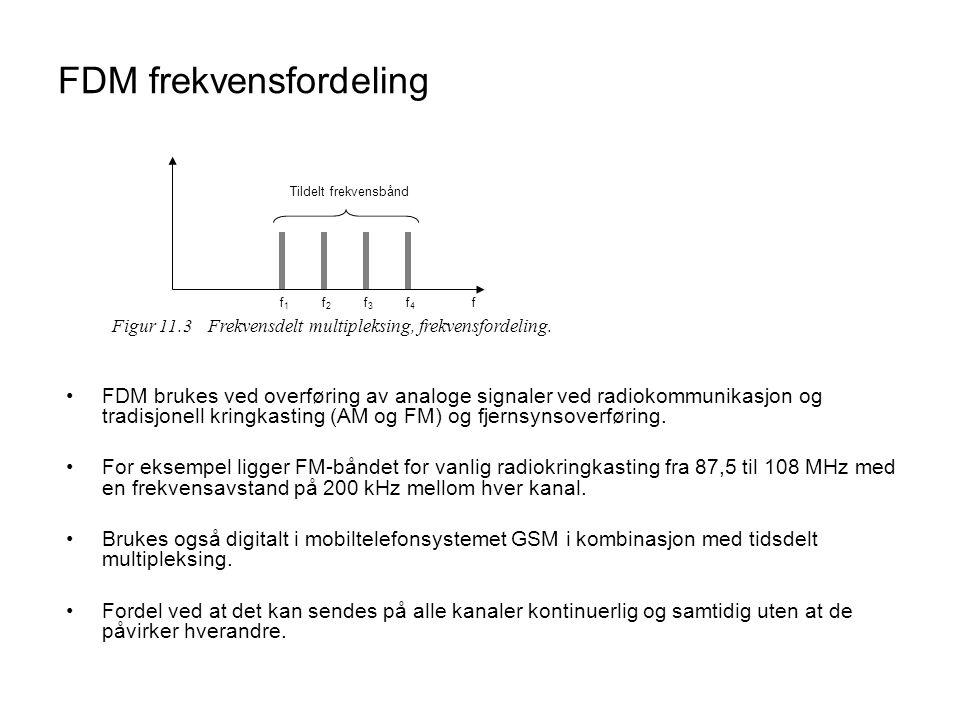 FDM frekvensfordeling •FDM brukes ved overføring av analoge signaler ved radiokommunikasjon og tradisjonell kringkasting (AM og FM) og fjernsynsoverfø