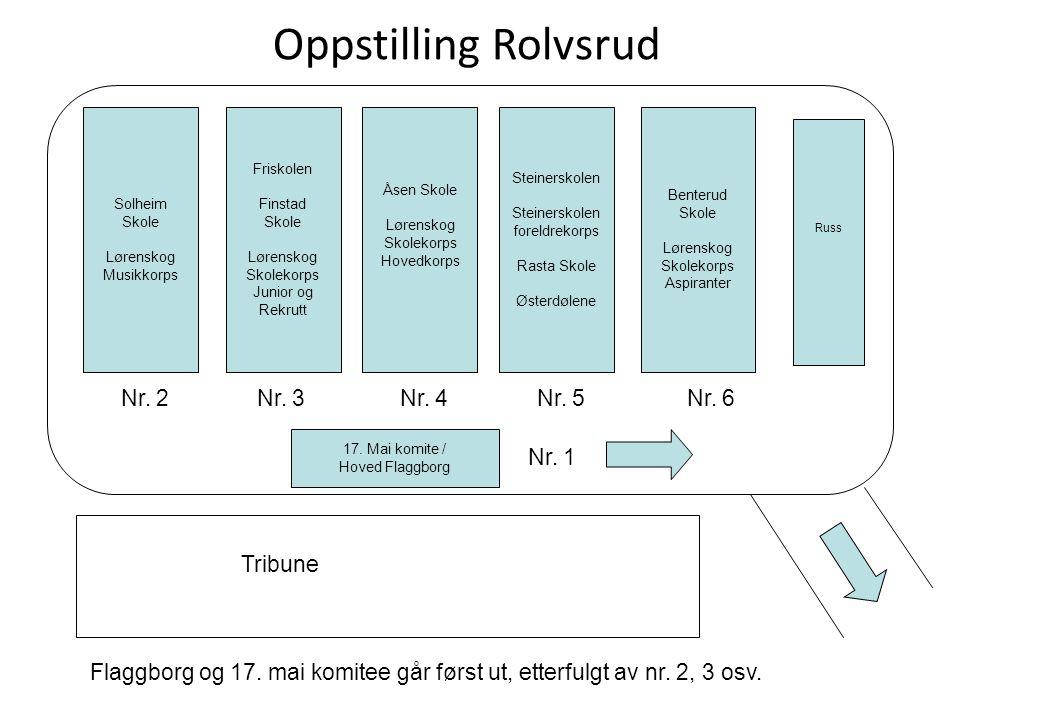 Hovedtog – start 12.15 Toget marsjerer Ole Reistadsvei, Trygvesvei og Skårersletta til Triaden.
