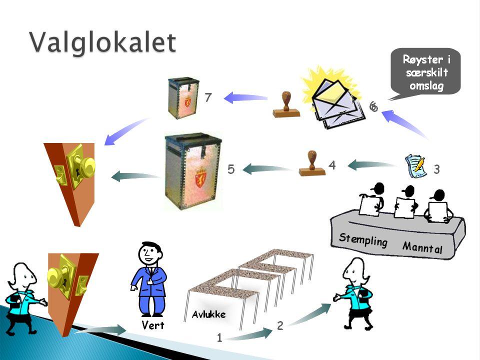 Presentasjon for stemmestyreledere og nestledere 26.08.09 – TWI/RMK