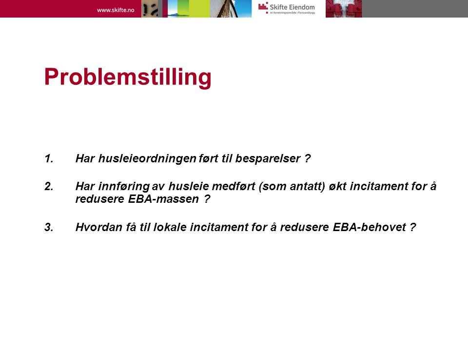 Problemstilling 1.Har husleieordningen ført til besparelser ? 2.Har innføring av husleie medført (som antatt) økt incitament for å redusere EBA-massen