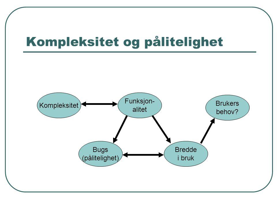 Kompleksitet og pålitelighet Funksjon- alitet Kompleksitet Brukers behov? Bugs (pålitelighet) Bredde i bruk