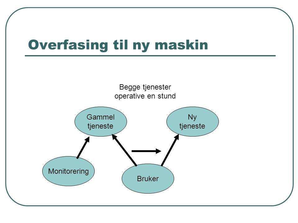 Overfasing til ny maskin Gammel tjeneste Ny tjeneste Bruker Monitorering Begge tjenester operative en stund
