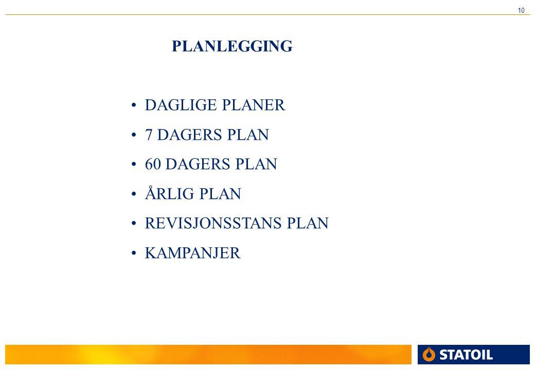 10 PLANLEGGING • DAGLIGE PLANER • 7 DAGERS PLAN • 60 DAGERS PLAN • ÅRLIG PLAN • REVISJONSSTANS PLAN • KAMPANJER