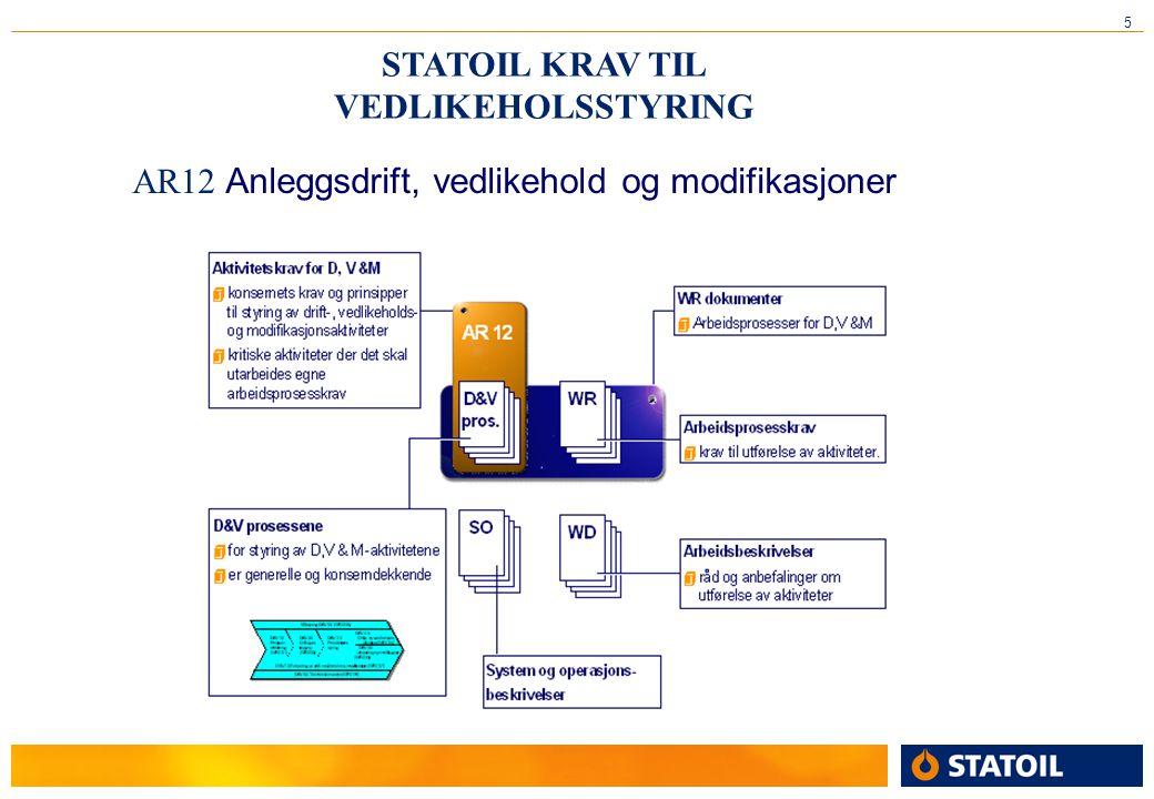 5 STATOIL KRAV TIL VEDLIKEHOLSSTYRING AR12 Anleggsdrift, vedlikehold og modifikasjoner