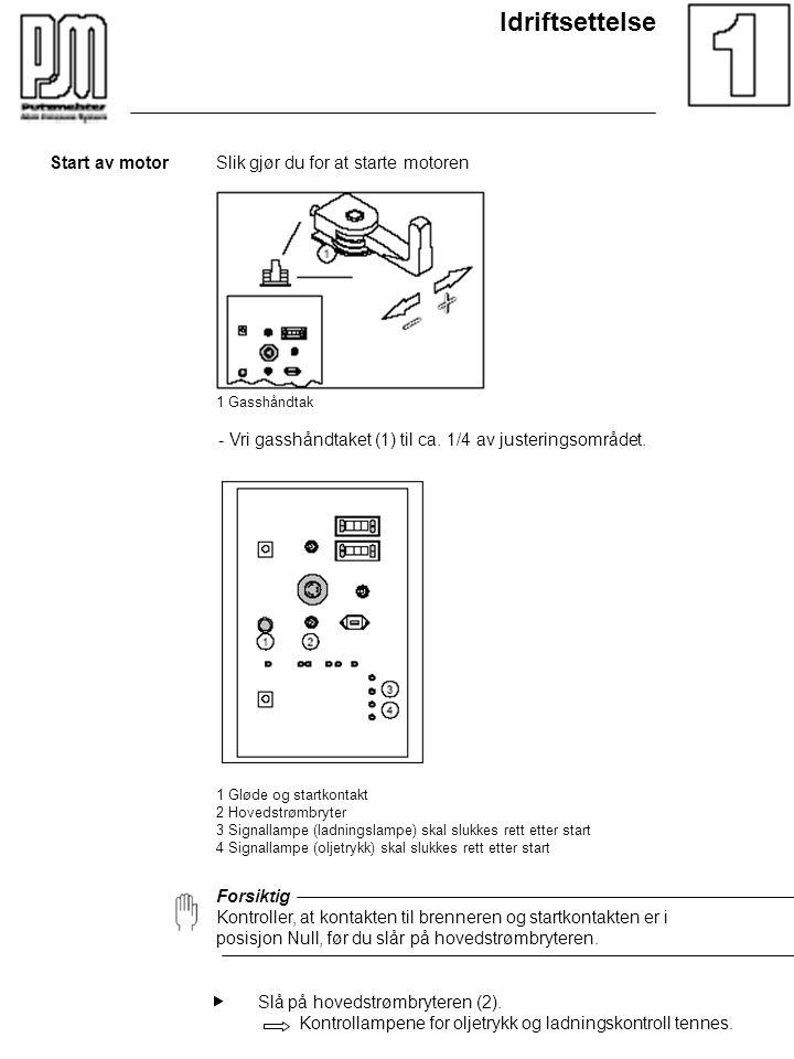 Idriftsettelse Slik gjør du for at starte motoren 1 Gasshåndtak - Vri gasshåndtaket (1) til ca. 1/4 av justeringsområdet. 1 Gløde og startkontakt 2 Ho