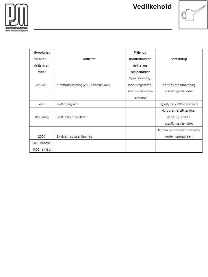 Vedlikehold Hyppighet Måle- og for hver…Aktivitetkontrollmidler,Bemerking driftstimer/ drifts- og minst hjelpemidler Spesialverktøy: 200/400Elektrodej