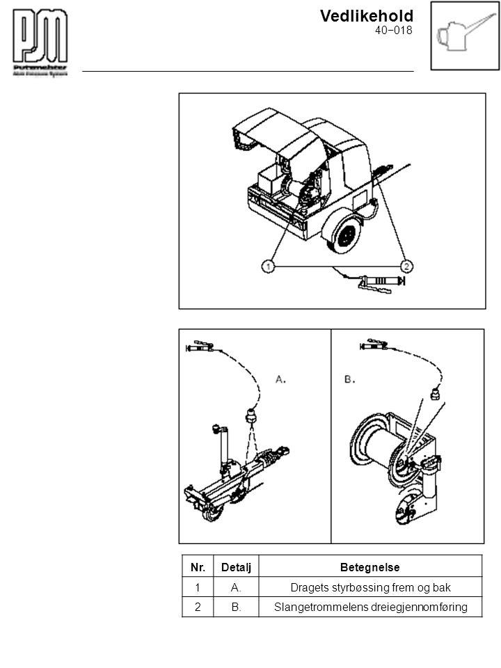 Vedlikehold Nr.DetaljBetegnelse 1A.Dragets styrbøssing frem og bak 2B.Slangetrommelens dreiegjennomføring 40−018