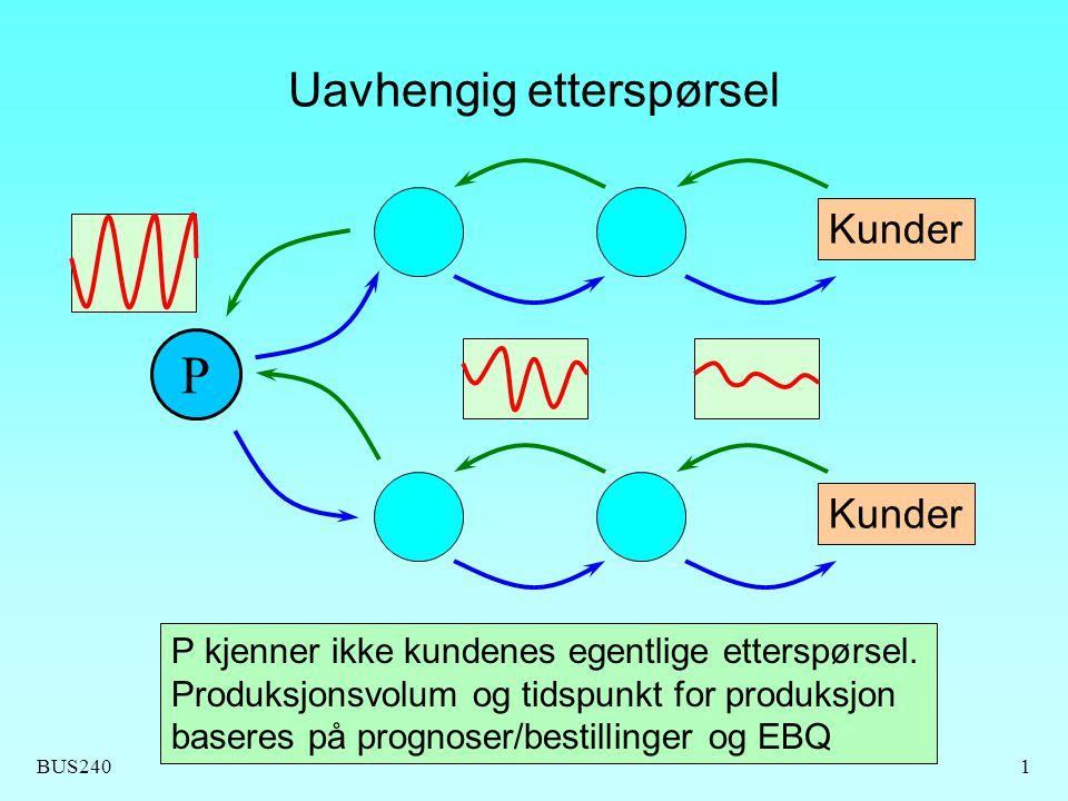 BUS24022 Enterprise Resource Planning - ERP  Utvidelse av MRP.