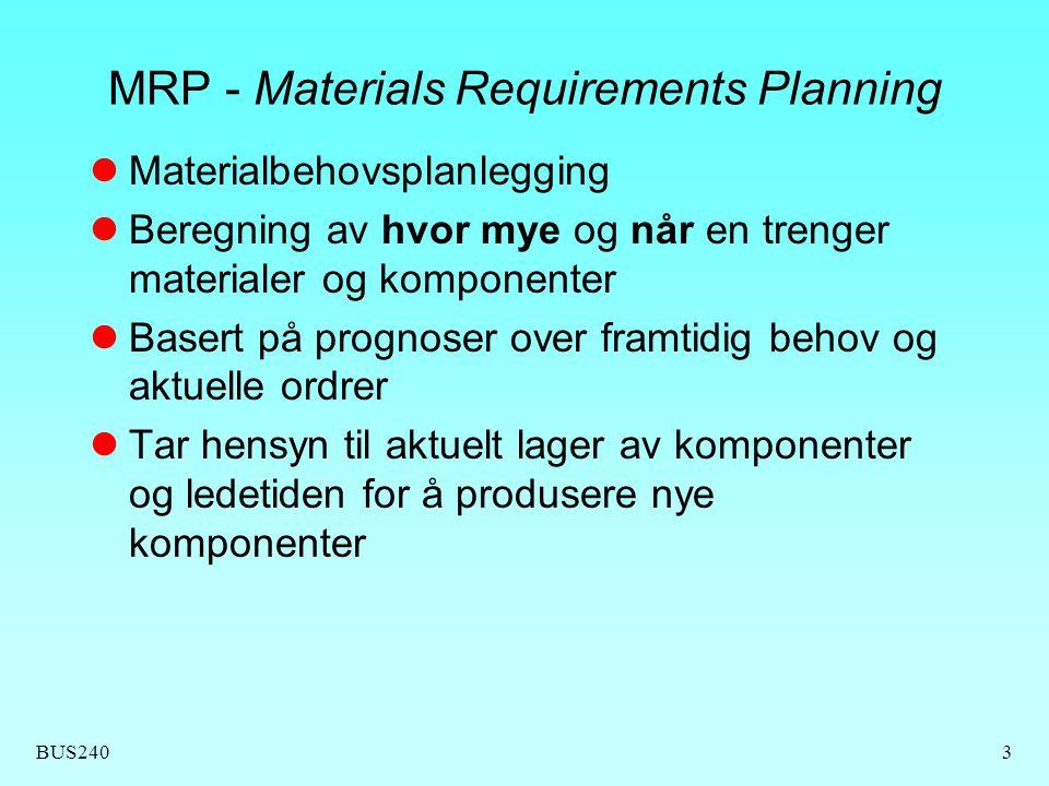 BUS2404 Skjematisk oversikt over MRP Hovedplan Aktuelle ordrer Etterspørsels- prognose Stykkliste (BOM) Lagerstatus Innkjøpsordre Arbeidsordre Materialplan MRP