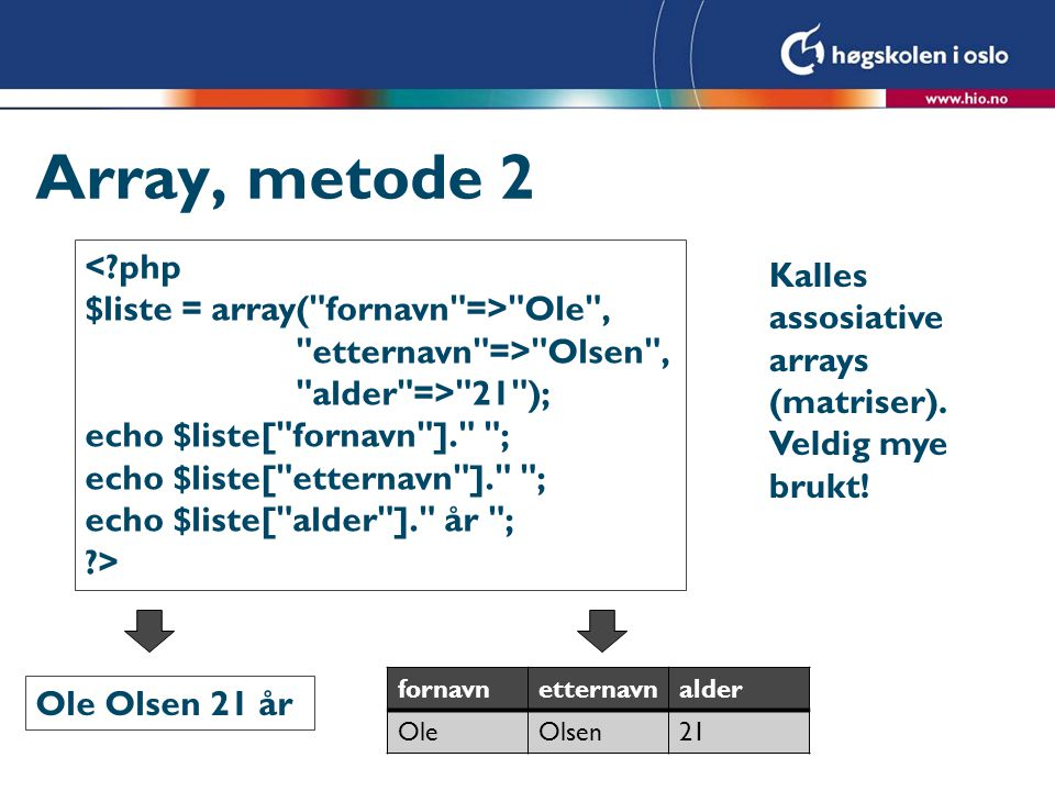 Array, metode 2 <?php $liste = array(