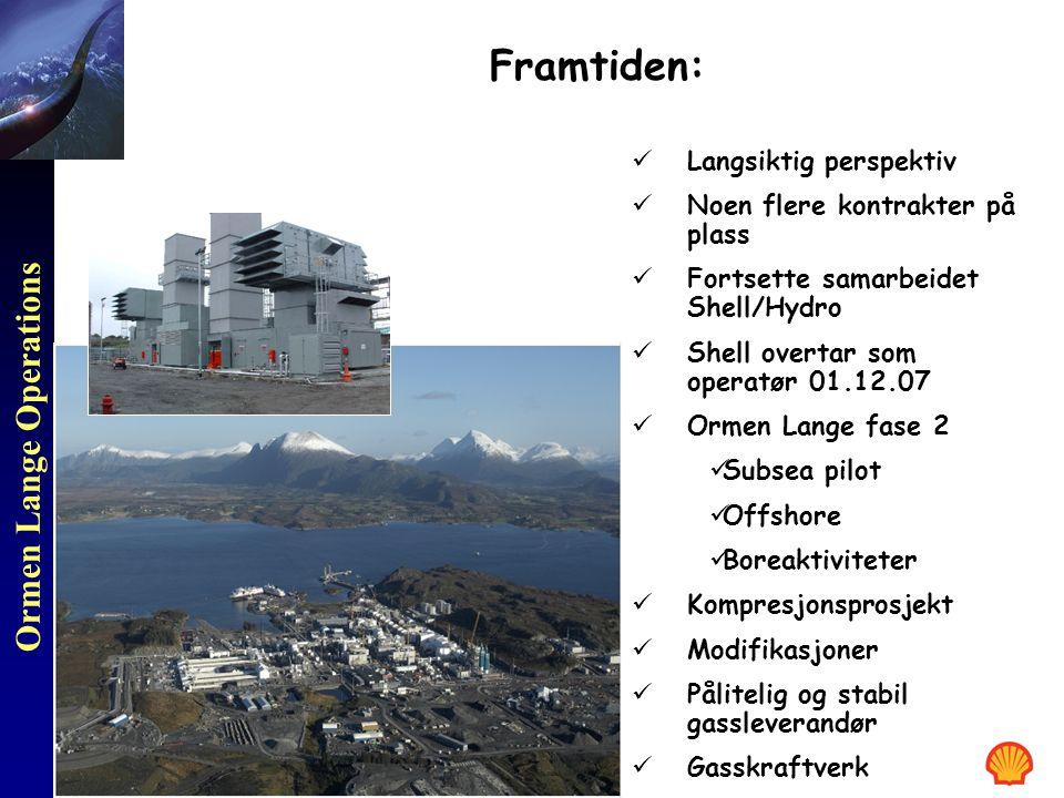 Ormen Lange Operations Framtiden:  Langsiktig perspektiv  Noen flere kontrakter på plass  Fortsette samarbeidet Shell/Hydro  Shell overtar som ope