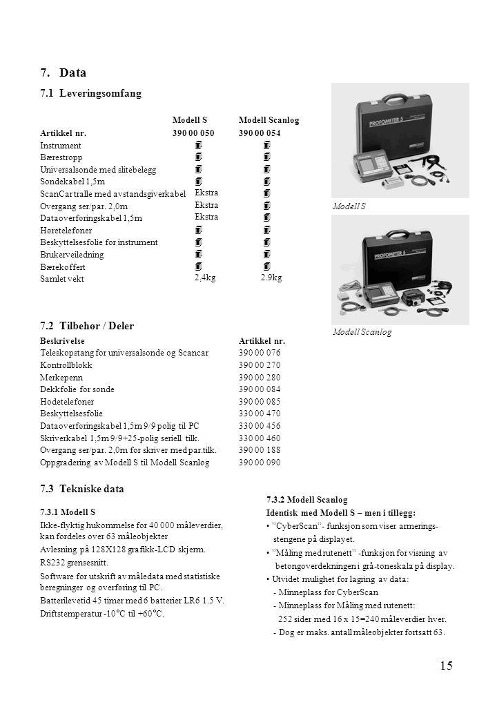 15 7. Data 7.1 Leveringsomfang Modell SModell Scanlog Artikkel nr.390 00 050390 00 054 Instrument Bærestropp Universalsonde med slitebelegg Sondekabel