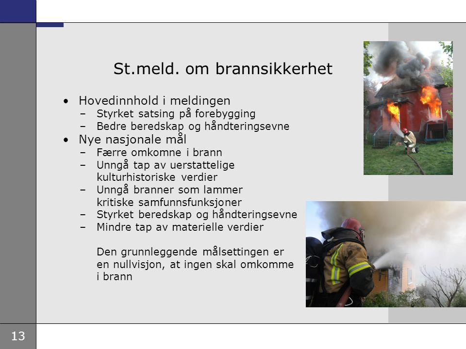 13 St.meld. om brannsikkerhet •Hovedinnhold i meldingen –Styrket satsing på forebygging –Bedre beredskap og håndteringsevne •Nye nasjonale mål –Færre