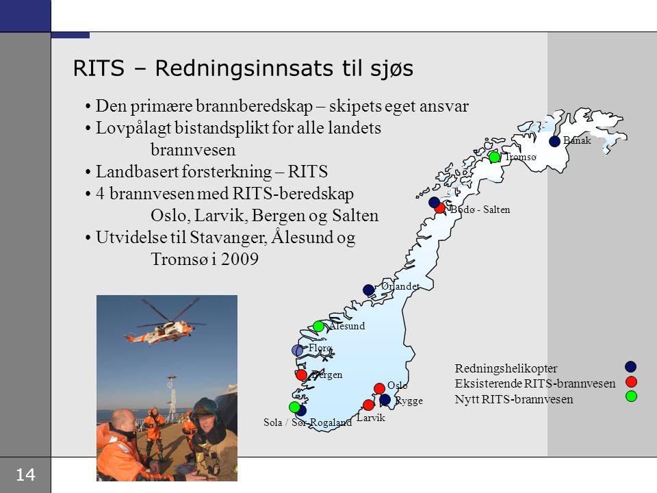 14 RITS – Redningsinnsats til sjøs Redningshelikopter Eksisterende RITS-brannvesen Nytt RITS-brannvesen Banak Bodø - Salten Florø Ørlandet Bergen Sola