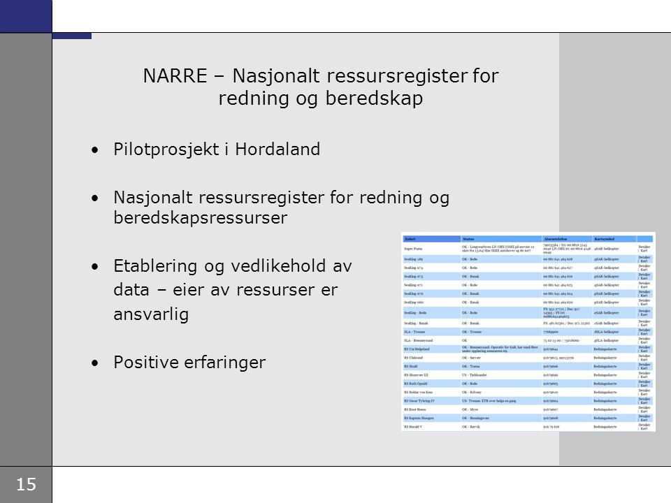 15 NARRE – Nasjonalt ressursregister for redning og beredskap •Pilotprosjekt i Hordaland •Nasjonalt ressursregister for redning og beredskapsressurser