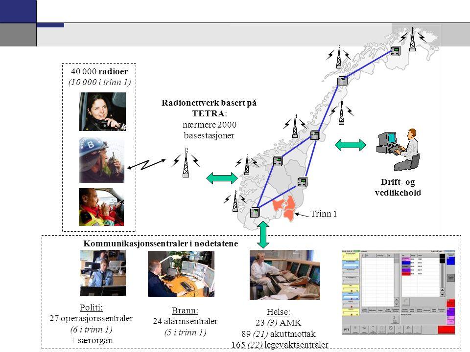 9 Nødnettet bygges i 2 trinn 40 000 radioer (10 000 i trinn 1) Radionettverk basert på TETRA: nærmere 2000 basestasjoner Kommunikasjonssentraler i nød