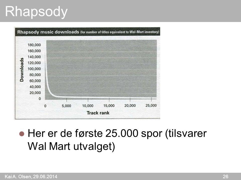 Kai A. Olsen, 29.06.2014 26 Rhapsody  Her er de første 25.000 spor (tilsvarer Wal Mart utvalget)