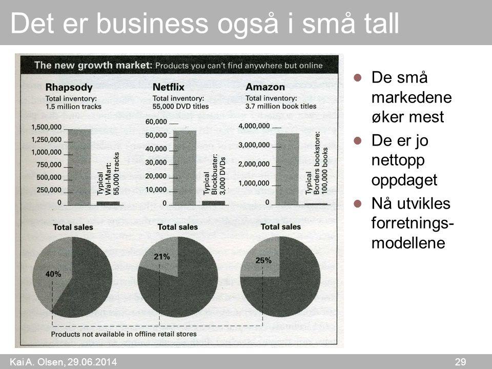 Kai A. Olsen, 29.06.2014 29 Det er business også i små tall  De små markedene øker mest  De er jo nettopp oppdaget  Nå utvikles forretnings- modell