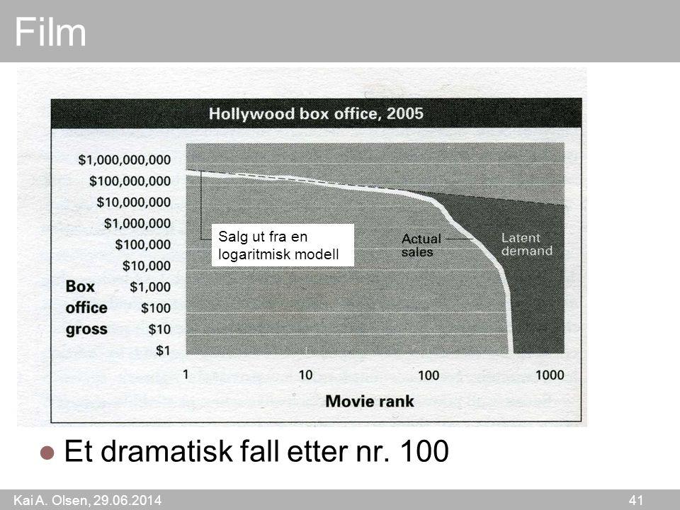Kai A. Olsen, 29.06.2014 41 Film  Et dramatisk fall etter nr. 100 Salg ut fra en logaritmisk modell