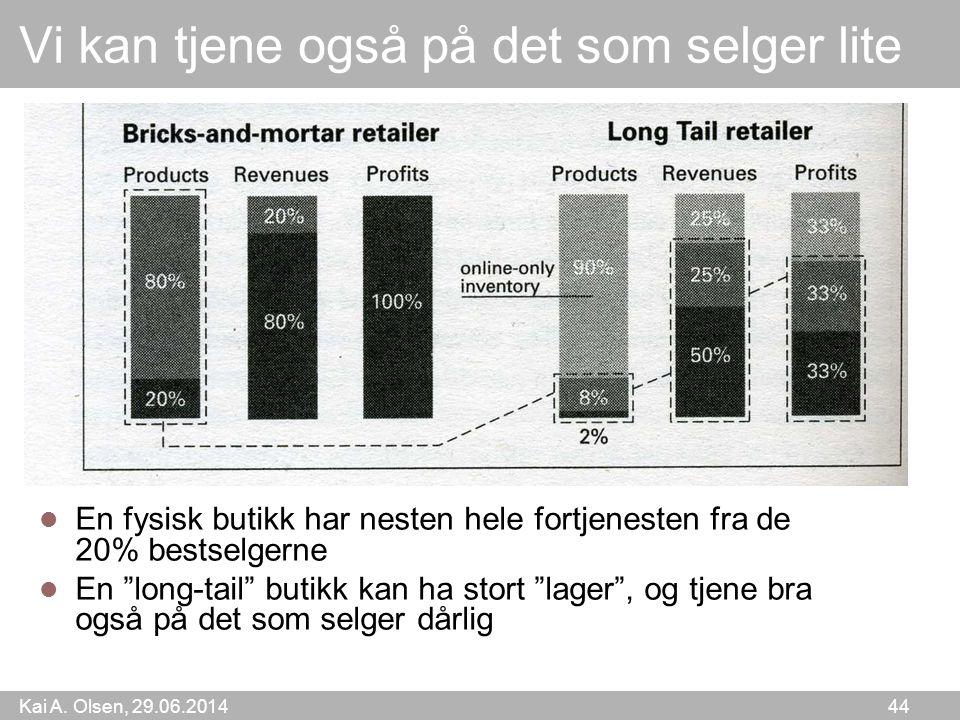 """Kai A. Olsen, 29.06.2014 44 Vi kan tjene også på det som selger lite  En fysisk butikk har nesten hele fortjenesten fra de 20% bestselgerne  En """"lon"""