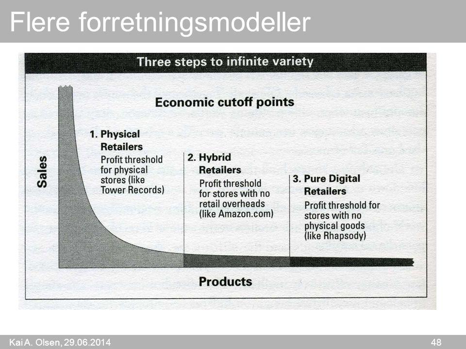 Kai A. Olsen, 29.06.2014 48 Flere forretningsmodeller