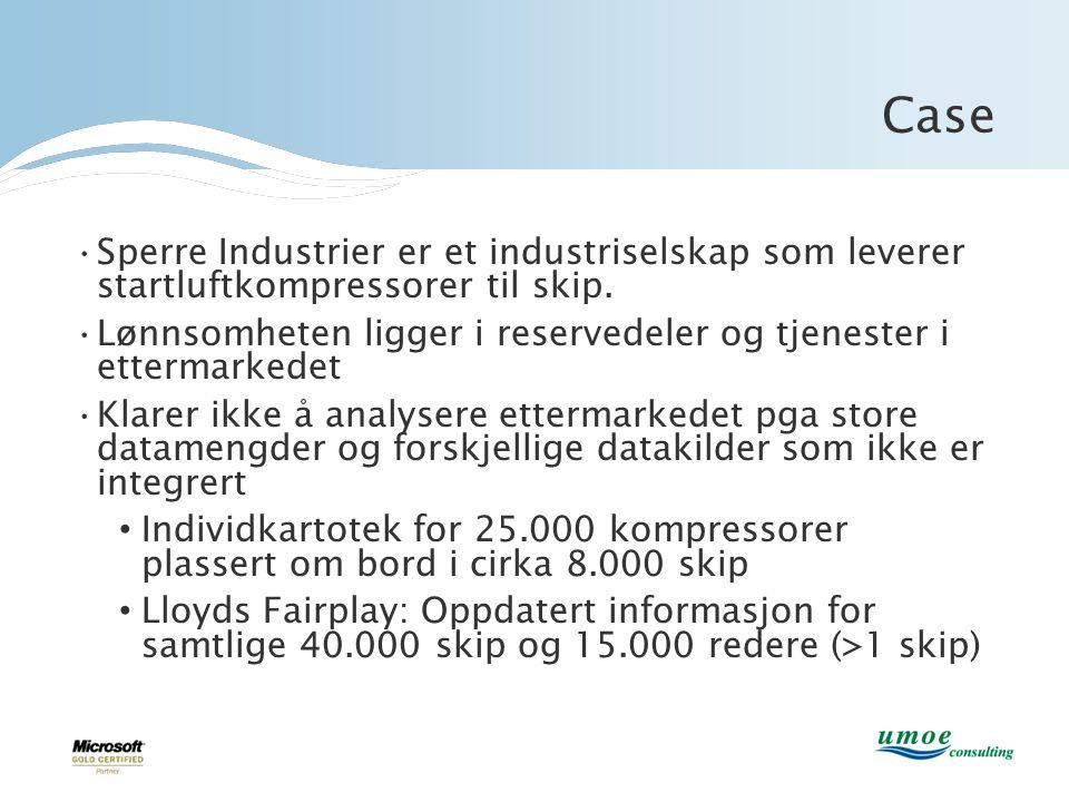 Case •Sperre Industrier er et industriselskap som leverer startluftkompressorer til skip. •Lønnsomheten ligger i reservedeler og tjenester i ettermark